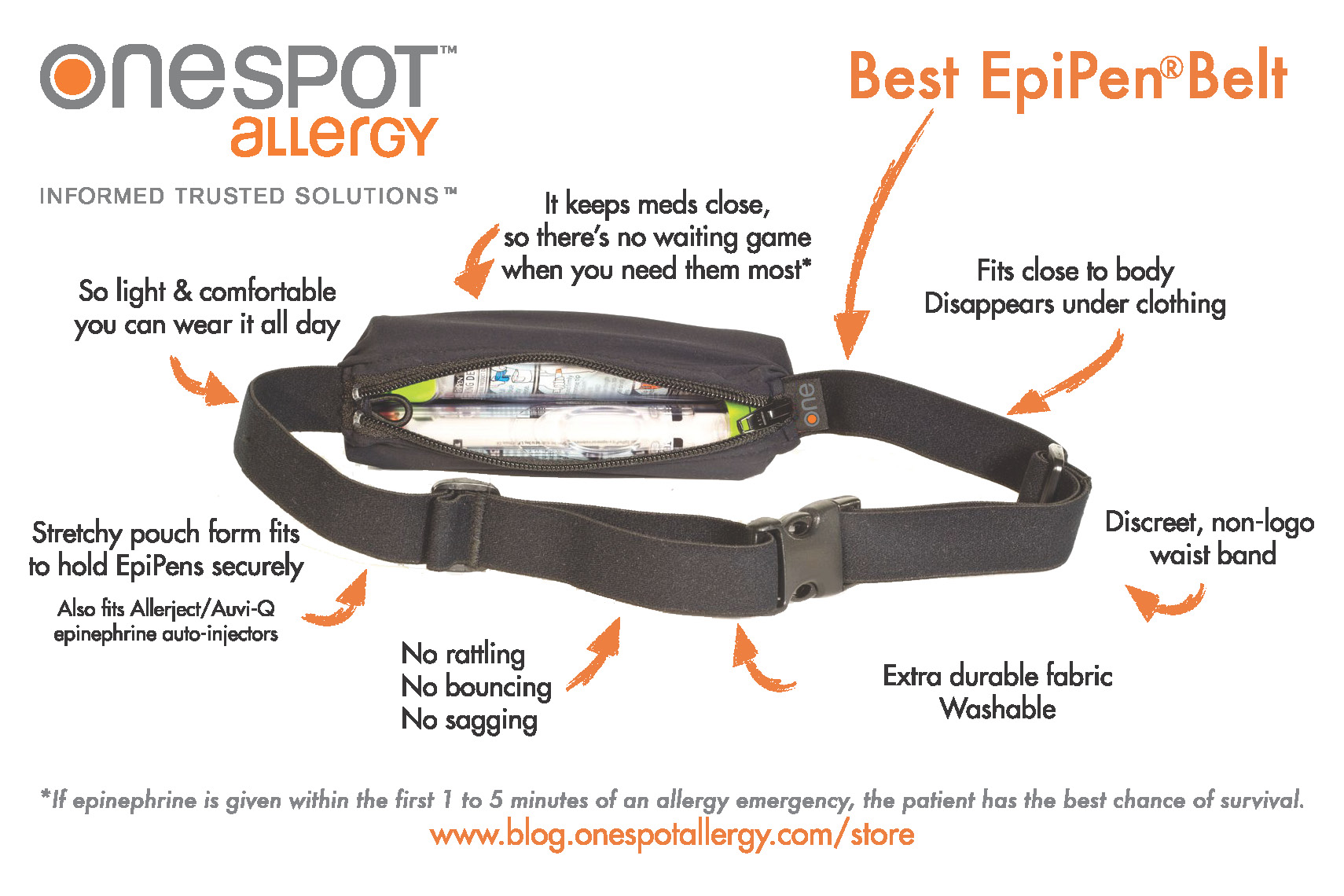 Best EpiPen Belt Onespot Allergy Image